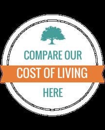 cost of living aiken sc