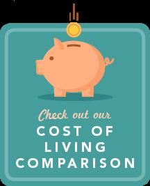 Cost_of_living_badge_Aiken_SC